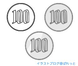 お金のイラスト100円硬貨