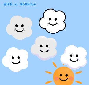 お天気マークの曇りイラスト